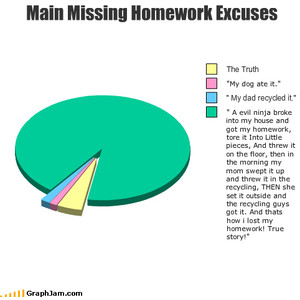 great homework excuses